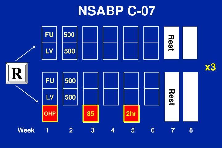 NSABP C-07