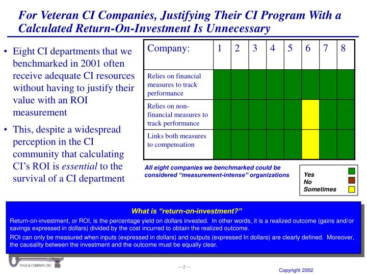 For Veteran CI Companies, Justifying Their CI Program With a Calculated Return-On-Investment Is Unnecessary