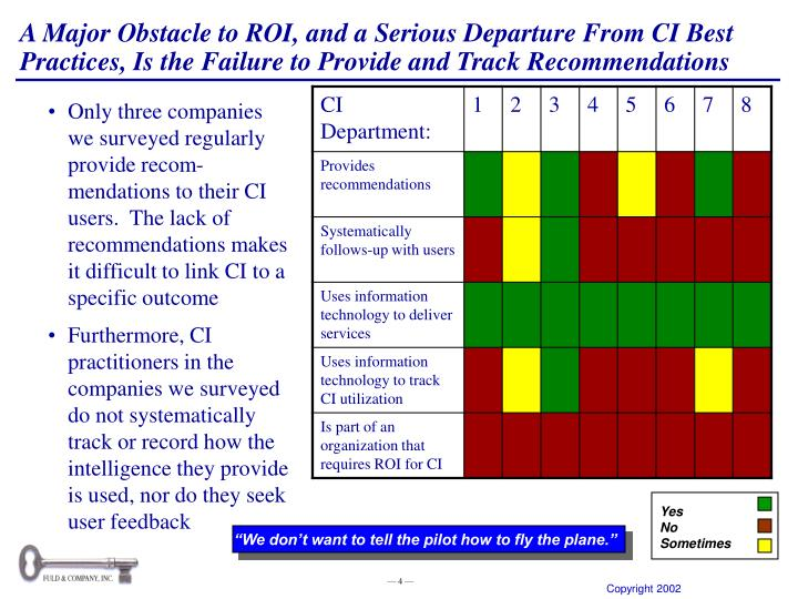 Only three companies we surveyed regularly provide recom-mendations to their CI users.  The lack of recommendations makes it difficult to link CI to a specific outcome
