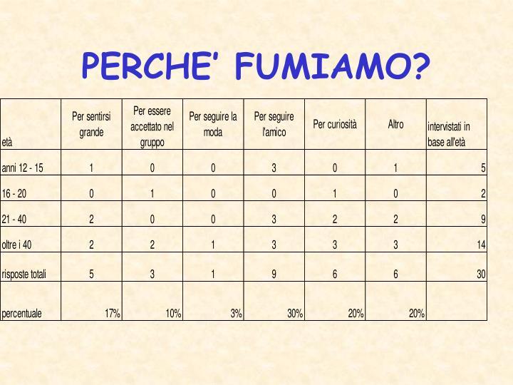 PERCHE' FUMIAMO?