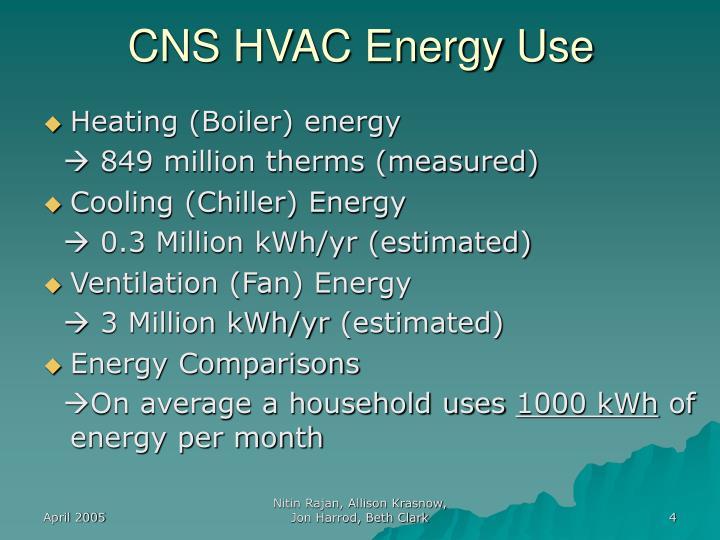 CNS HVAC Energy Use