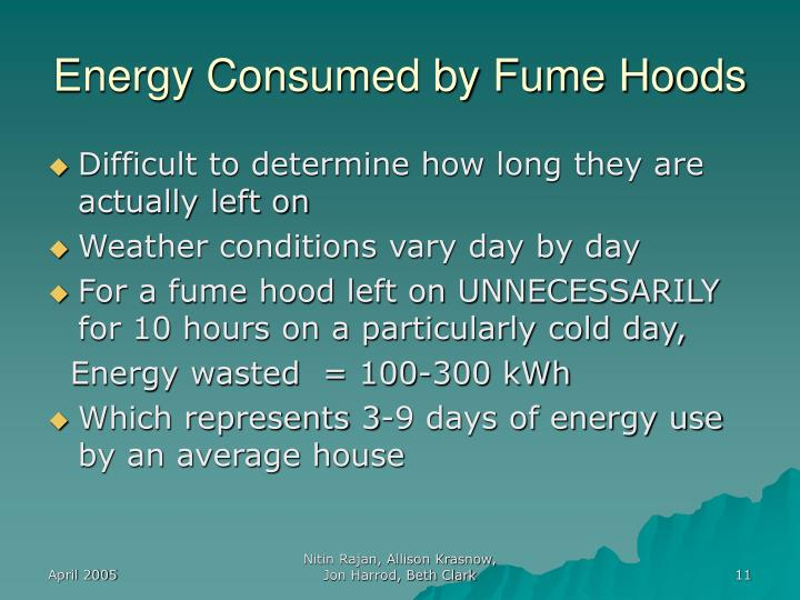 Energy Consumed by Fume Hoods