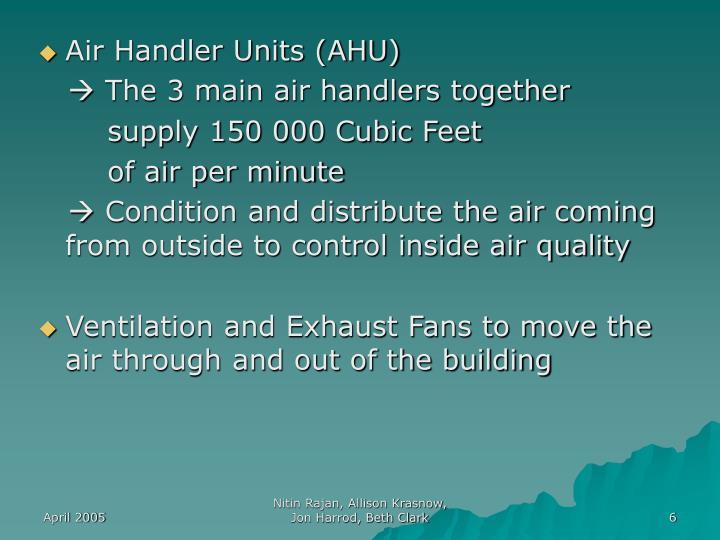 Air Handler Units (AHU)
