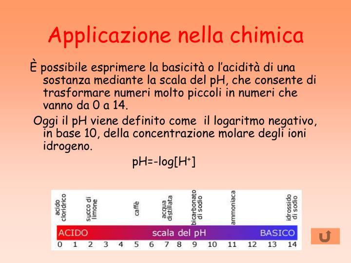 Applicazione nella chimica