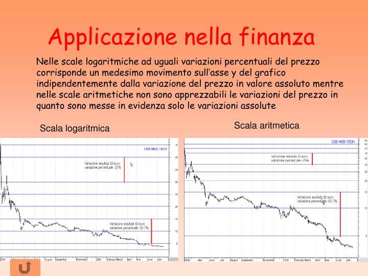 Applicazione nella finanza