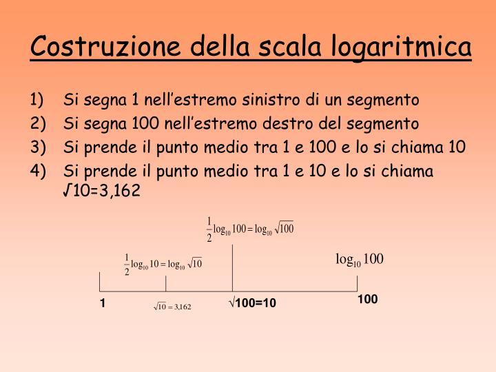 Costruzione della scala logaritmica