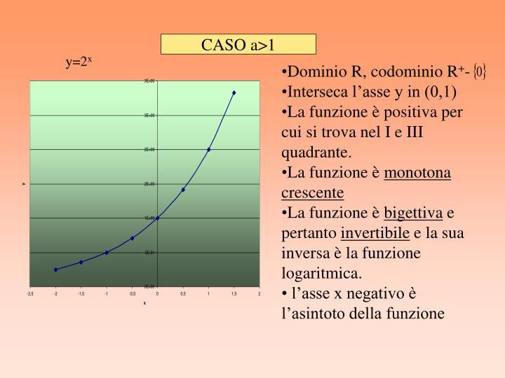 CASO a>1
