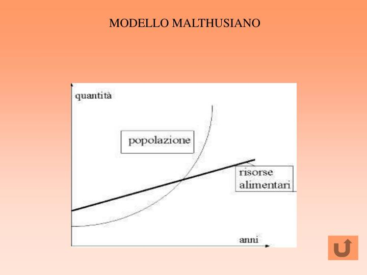 MODELLO MALTHUSIANO