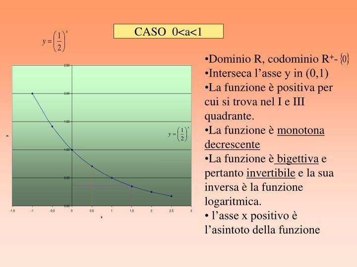 CASO  0<a<1