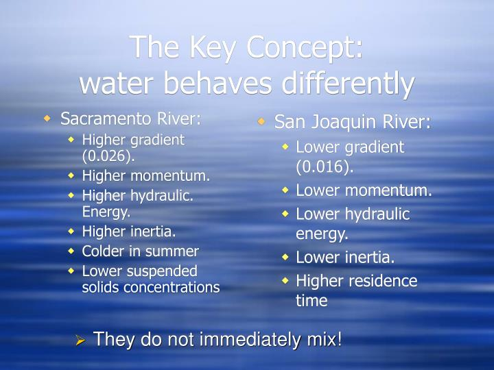 Sacramento River: