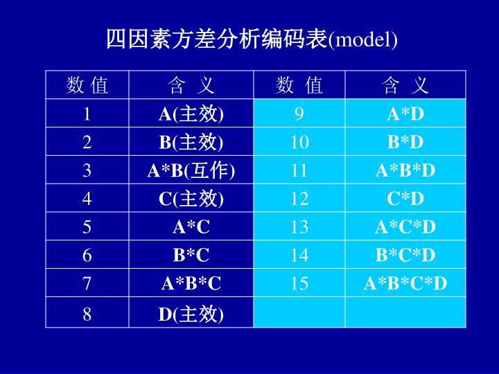 四因素方差分析编码表