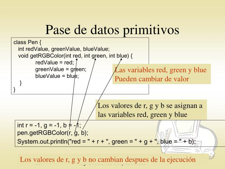 Los valores de r, g y b se asignan a