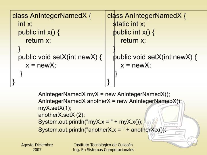 class AnIntegerNamedX {