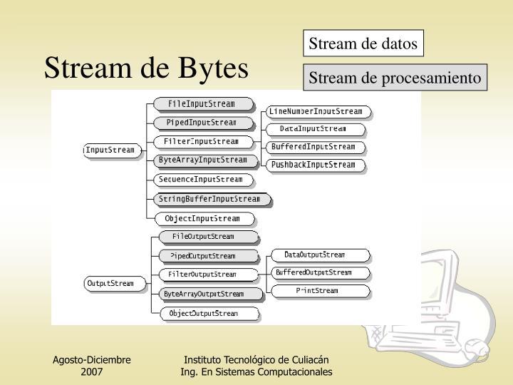 Stream de datos