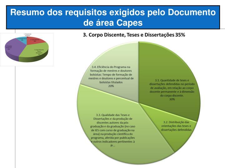 Resumo dos requisitos exigidos pelo Documento de área Capes