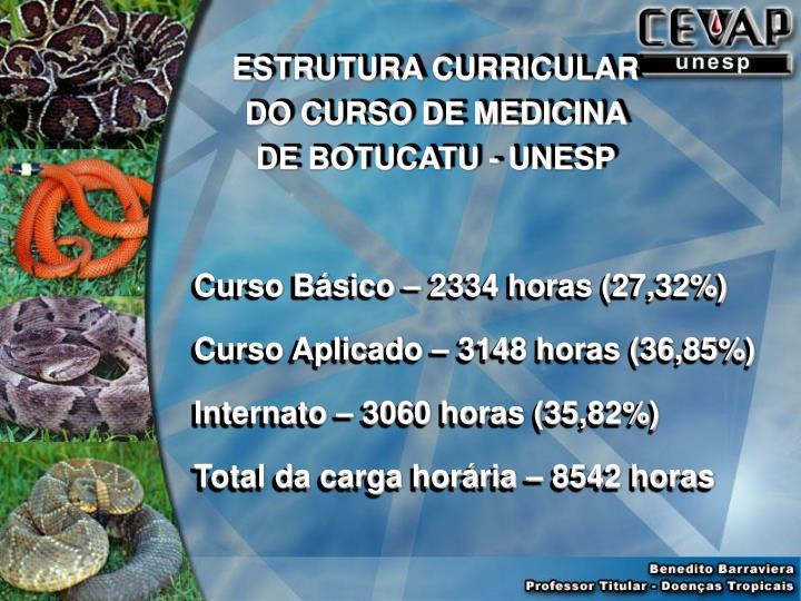 ESTRUTURA CURRICULAR DO CURSO DE MEDICINA DE BOTUCATU - UNESP