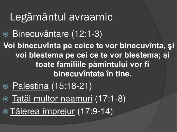 Legământul avraamic