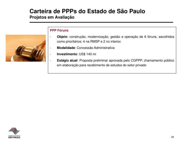 Carteira de PPPs do Estado de São Paulo