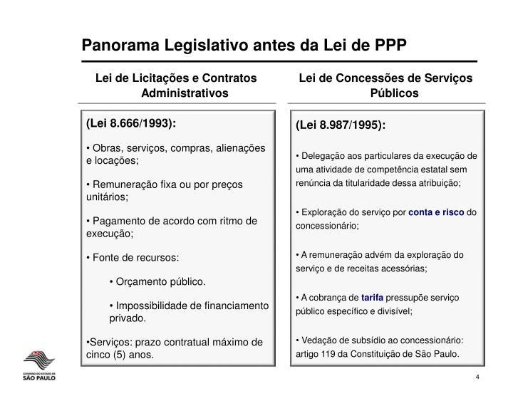 Panorama Legislativo antes da Lei de PPP