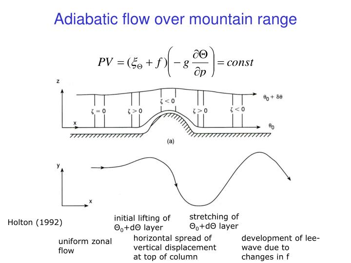 Adiabatic flow over mountain range