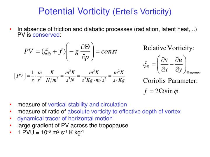 Potential Vorticity