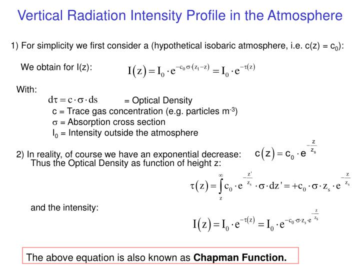 Vertical Radiation Intensity Profile in the Atmosphere