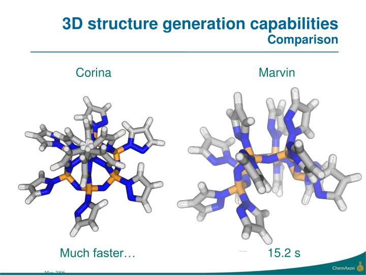 3D structure generation capabilities