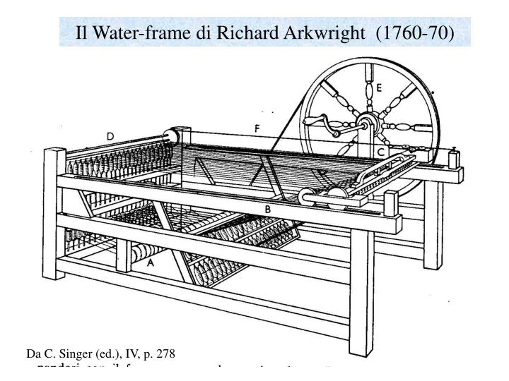 Il Water-frame di Richard Arkwright  (1760-70)