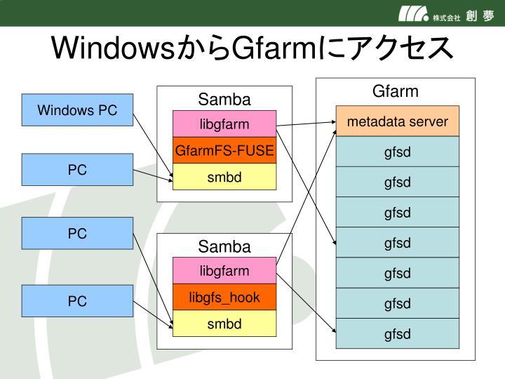metadata server