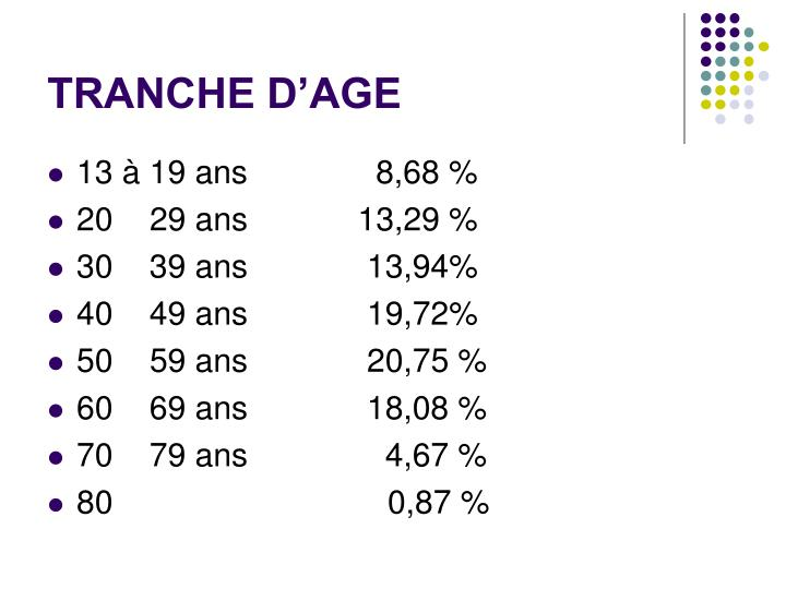 TRANCHE D'AGE