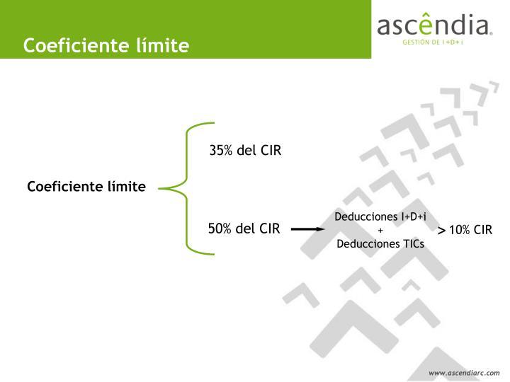 Coeficiente límite