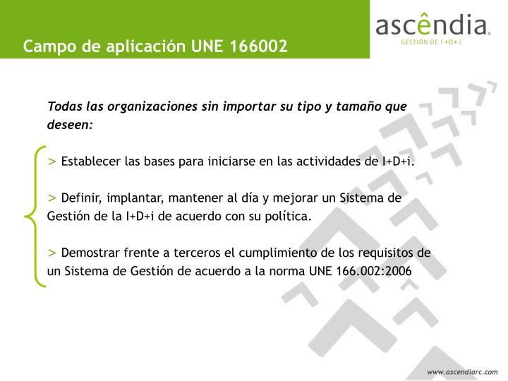 Campo de aplicación UNE 166002