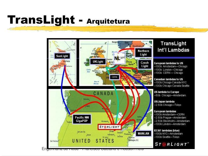 TransLight -