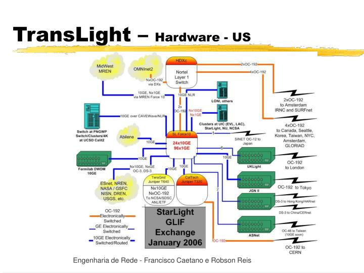 TransLight –