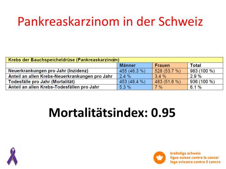 Pankreaskarzinom in der Schweiz