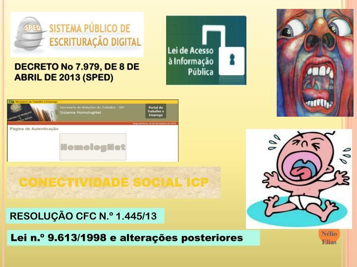 DECRETO No7.979, DE 8 DE ABRIL DE 2013 (SPED)