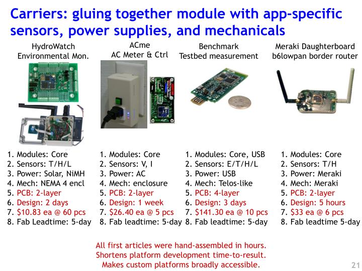 Carriers: gluing together module with app-specific sensors, power supplies, and mechanicals