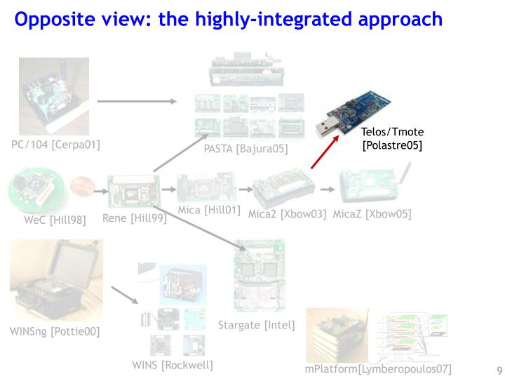Opposite view: the highly-integrated approach