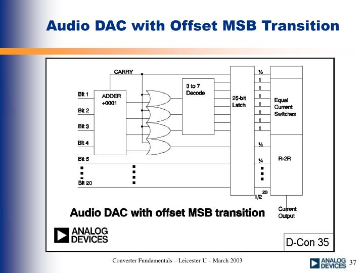 Audio DAC with Offset MSB Transition
