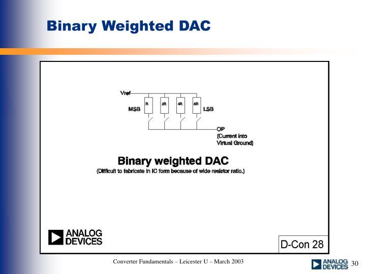 Binary Weighted DAC