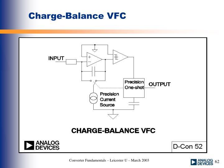 Charge-Balance VFC