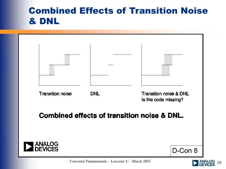 Combined Effects of Transition Noise & DNL