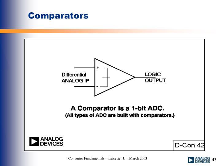 Comparators
