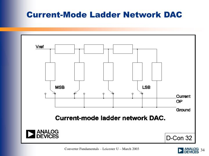 Current-Mode Ladder Network DAC