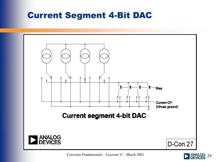 Current Segment 4-Bit DAC