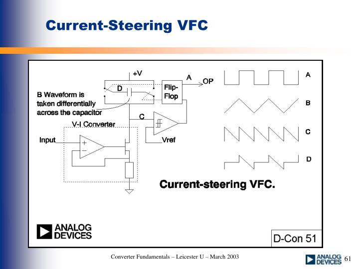 Current-Steering VFC
