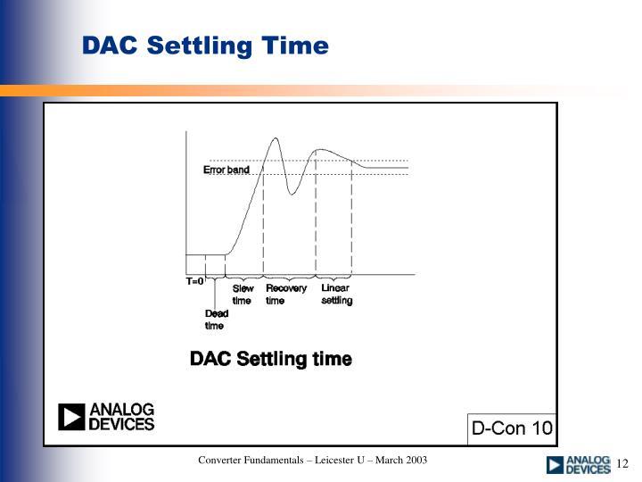 DAC Settling Time
