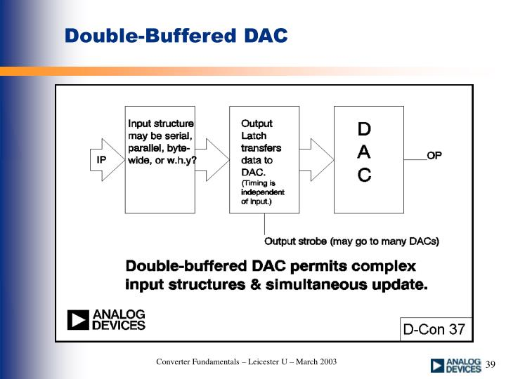 Double-Buffered DAC