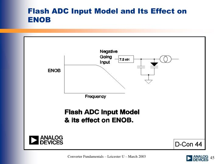 Flash ADC Input Model and Its Effect on ENOB
