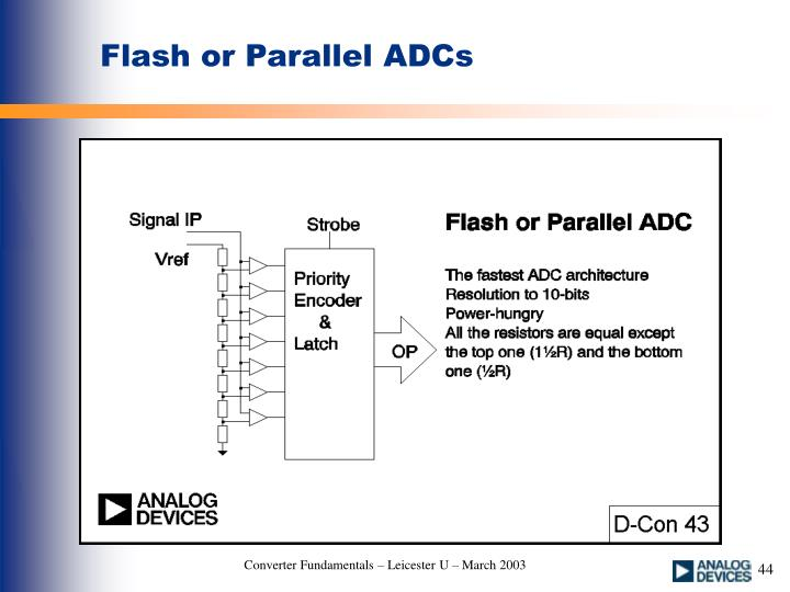 Flash or Parallel ADCs